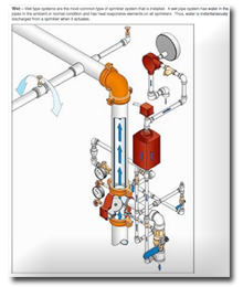 Fire Sprinkler Systems Retrofit